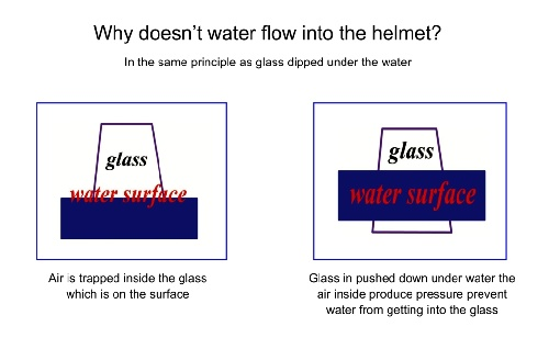 glass water flow